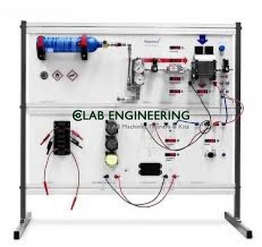 Renewable Energy Lab Equipment