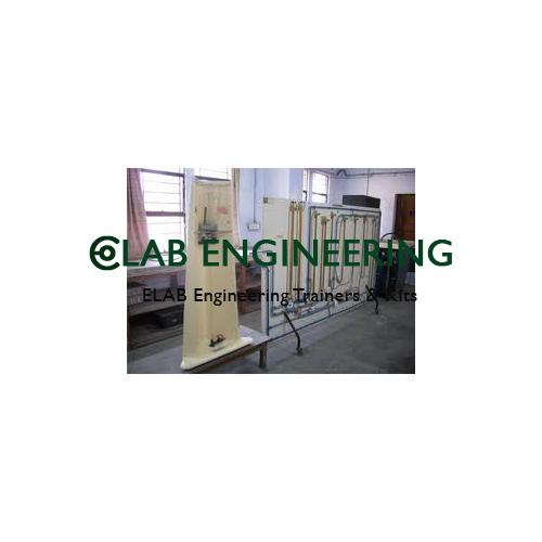 Precision Friction Measurement Apparatus