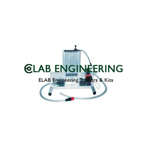 Pressure Distribution In A Venturi Nozzle