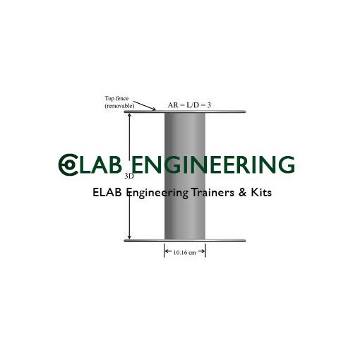 Cylinder Pressure Distribution