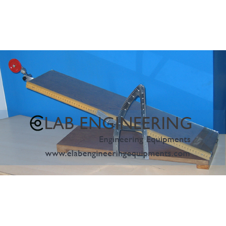 Combined Inclined Plane And Friction Slide Apparatus