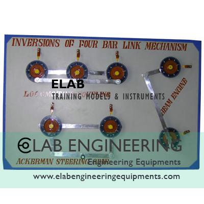 Inversion of Four Bar Mechanism