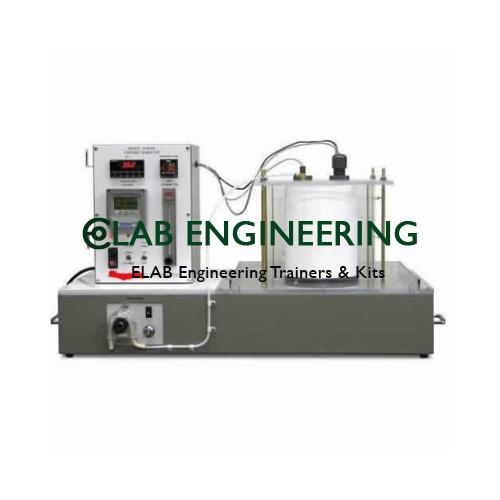 IC Engine Testing