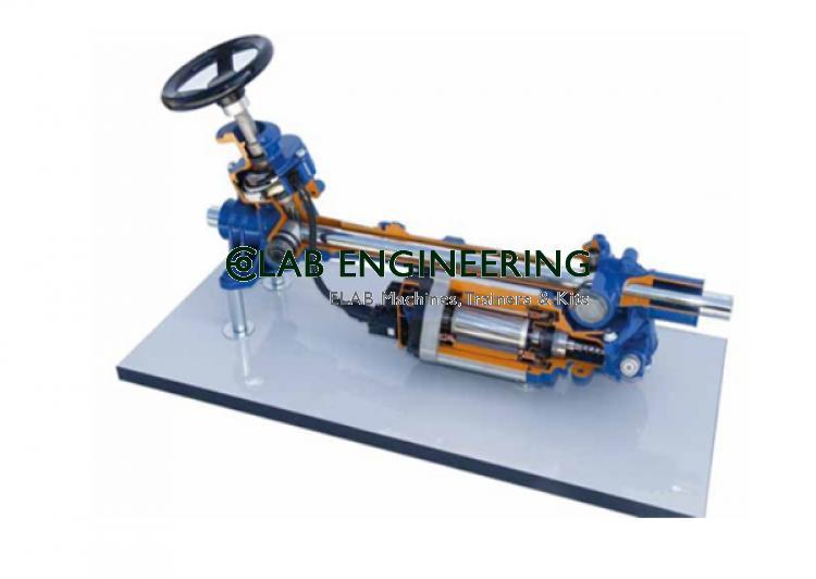 Actual Working Model of  Steering
