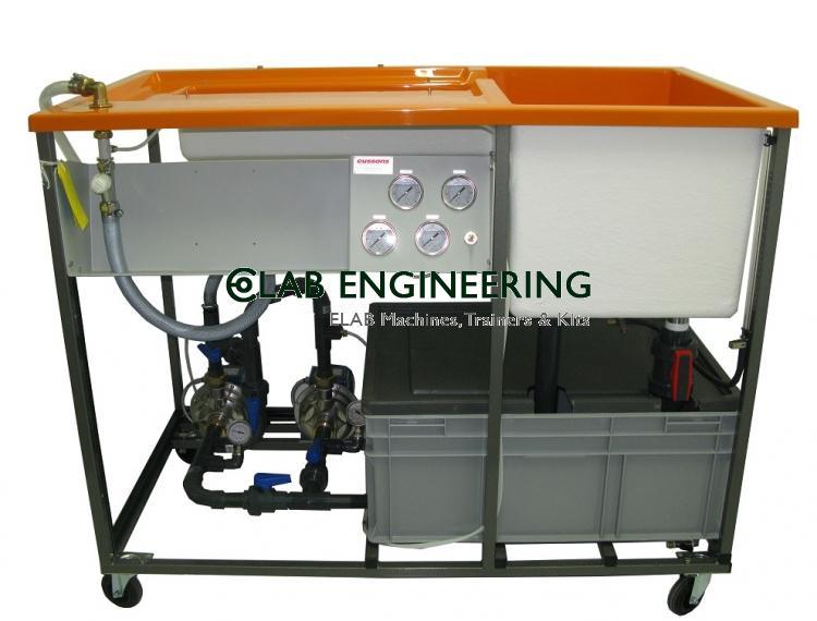 Basic Hydraulics Bench