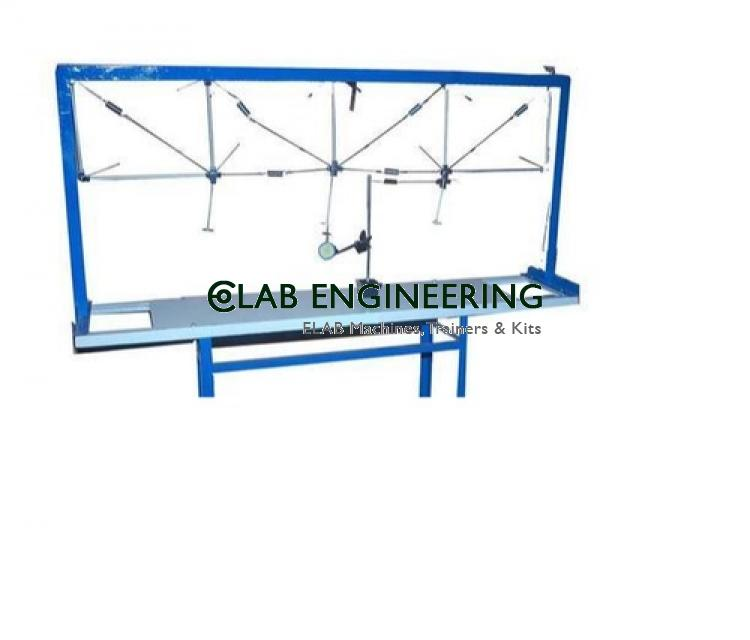 Deflection of Truss Apparatus