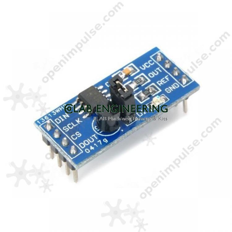 Digital to Analog Converter module