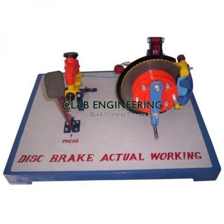 Disc Brake Actual Working
