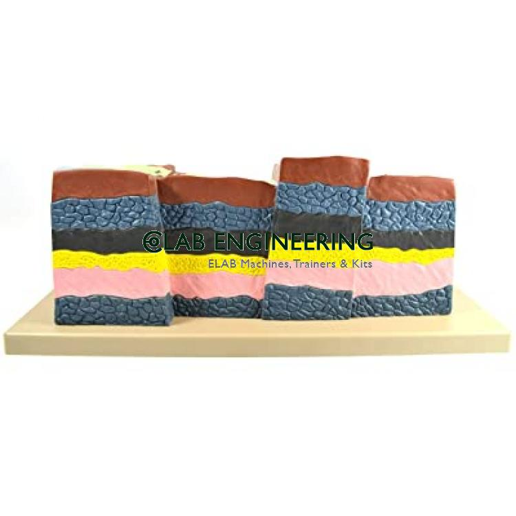 Fractures Faults and Dislocations Model