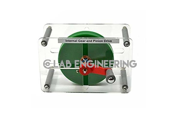 Internal Gear Pinion Drive