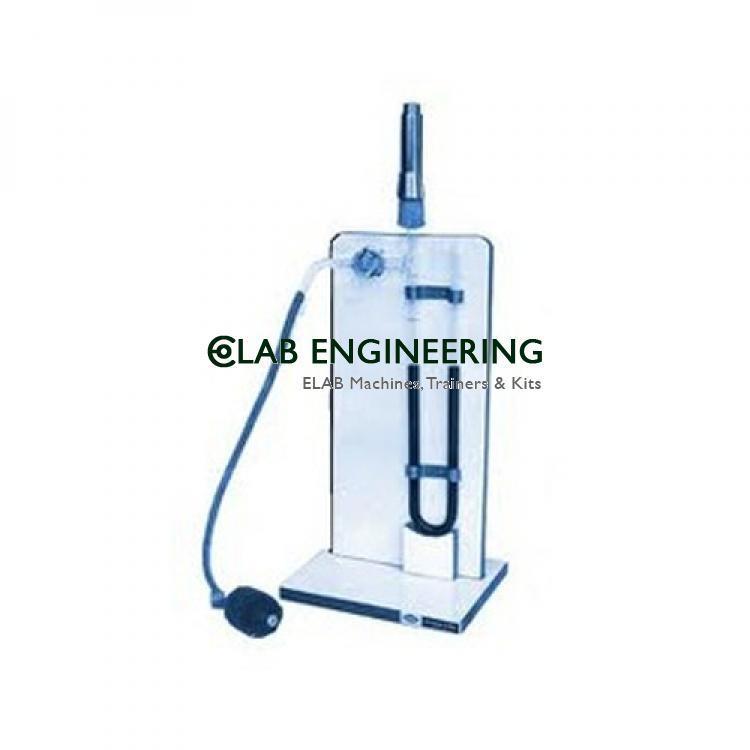 Lea And Nurse Air Permeability Apparatus