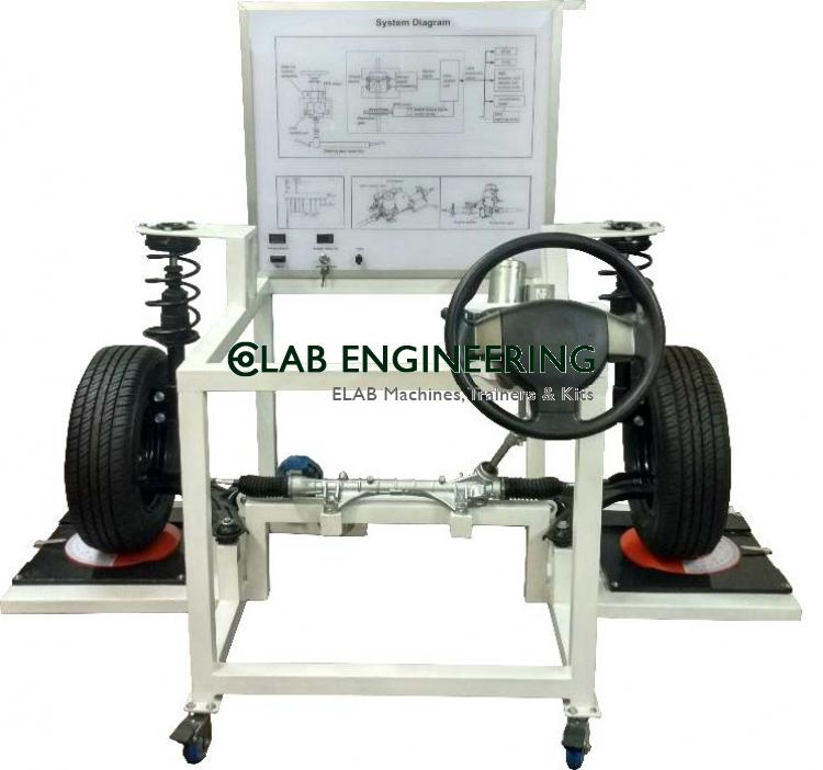 Motor Car Steering Model