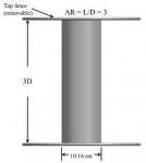 Cylinder Pressure Distribution