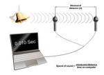 Measurement Of Sound Velocity
