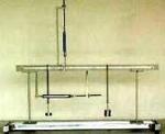 Shear Force Apparatus