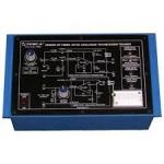 Advanced Fiber Optics Trainer