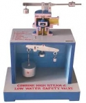Combined High Steam And Low Water Safety Valve