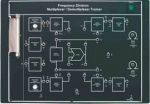 Multiplexer Demultiplexer Trainer