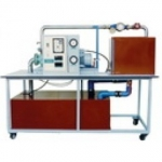 Centrifugal Pump Test Set